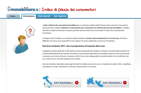Indice Immobiliare.it