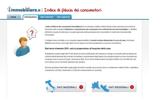 Indice Immobiliare.it