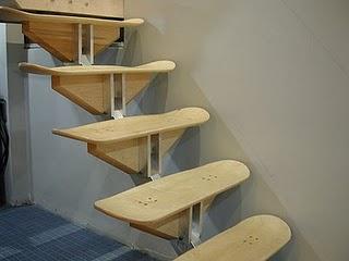 skateboard scale