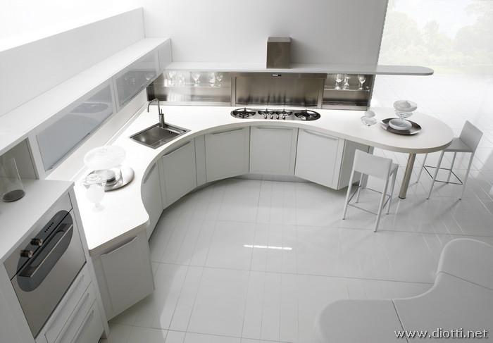 Moderna cucina quadra for Arredamenti moderni casa