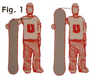 L acquisto della tavola da snowboard come misurare larghezza e lunghezza - Costruire tavola da snowboard ...