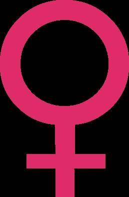 Rimedi casalinghi per il prurito femminile - Diversi tipi di vagina ...