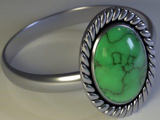 Cosa significa l'anello al pollice