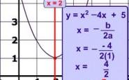 Come trovare l'asse di simmetria di una funzione a tratti