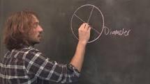 Come trovare le equazioni di linee come soluzioni