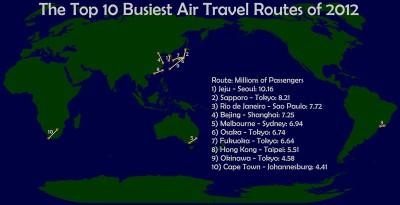 Le tratte aeree di viaggio più piene del 2012