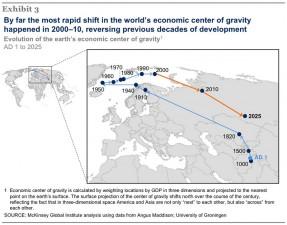 Il centro economico di gravità dall'1 AC
