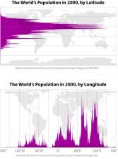 La popolazione del mondo in base alla latitudine e alla longitudine