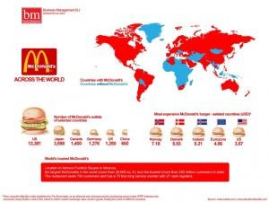 McDonald's nel mondo