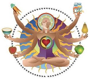 yoga-cibo-autodifesalimentare_1_1