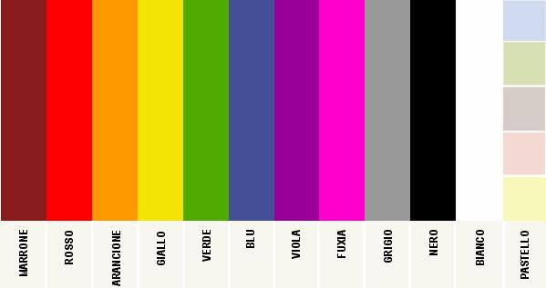 Test colori scopri la tua personalit con il test dei - Immagine di terra a colori ...
