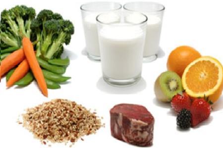 Come si dimagrisce con la dieta?