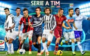 classifica ventesima giornata Serie A 2015