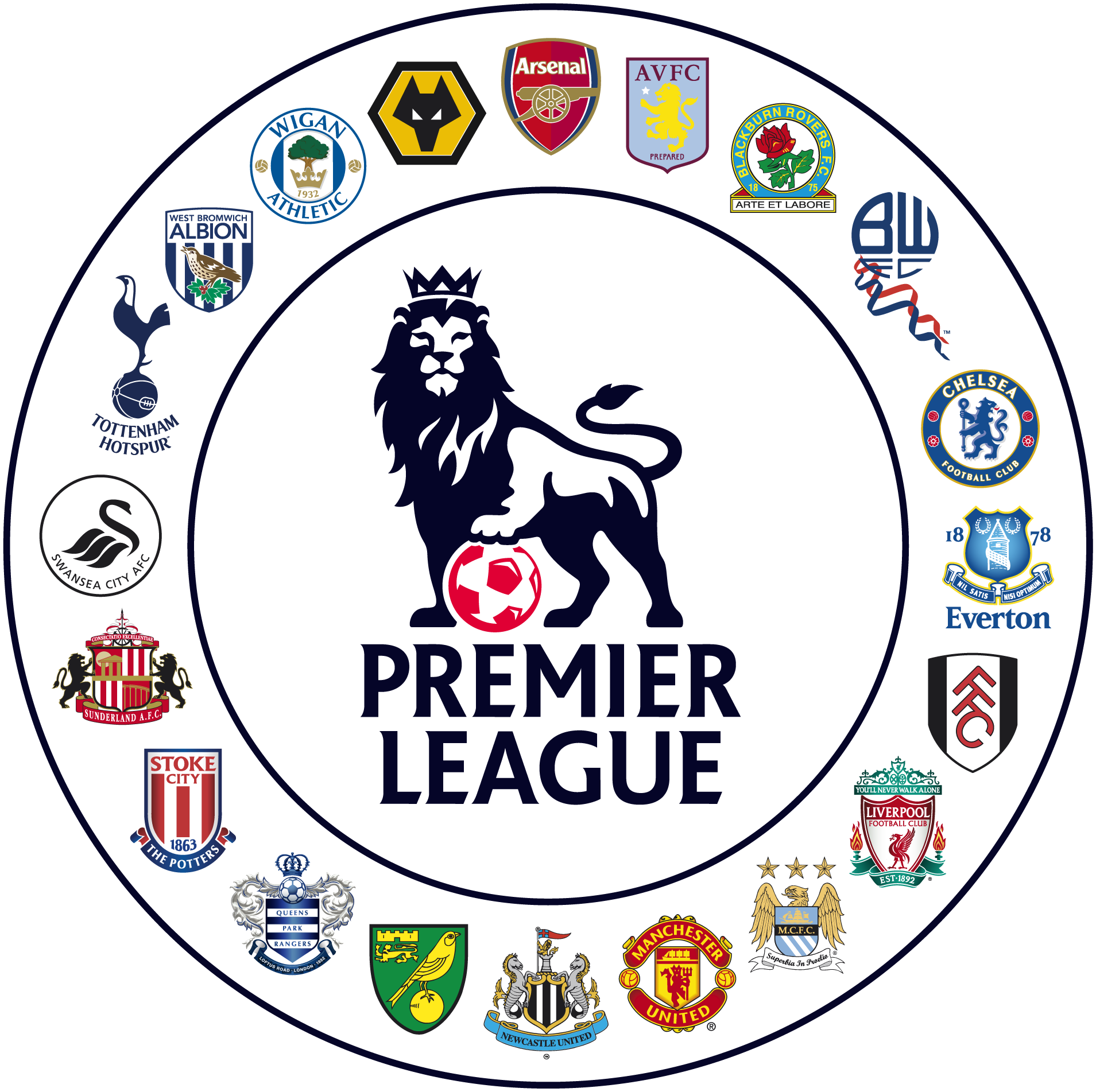 come vedere in Streaming 23ma giornata partite premier league 2015