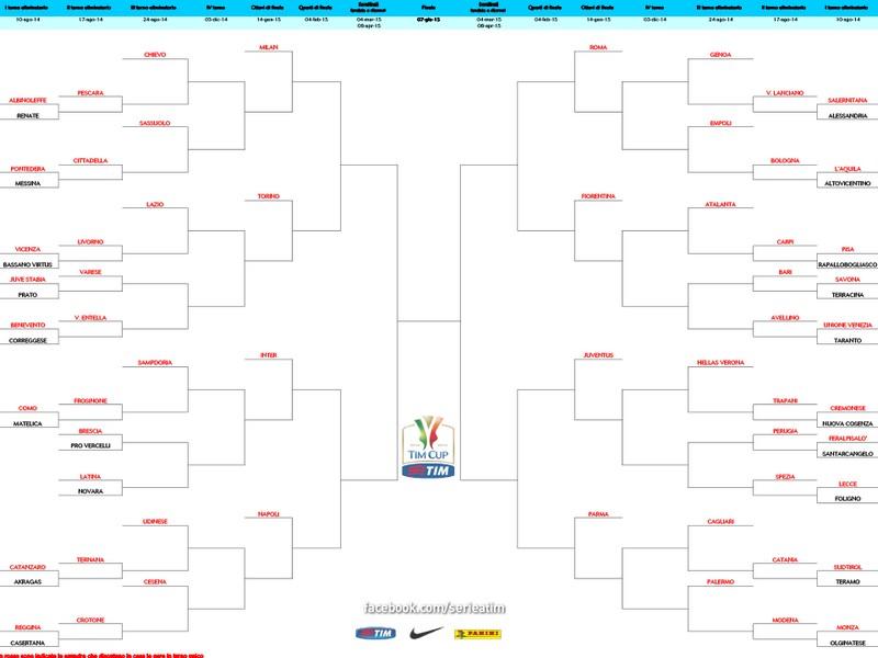 dove vedere partite semifinali coppa italia 2015
