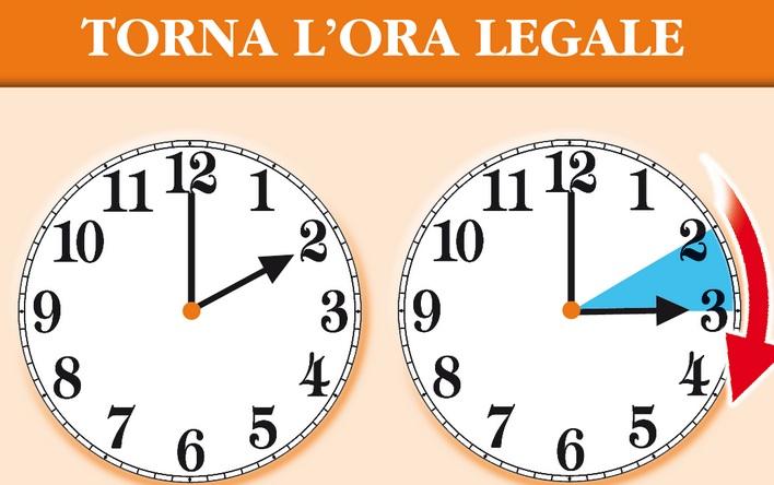 ora-legale-2015