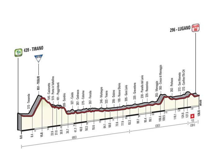 Tirano-Lugano 27 maggio