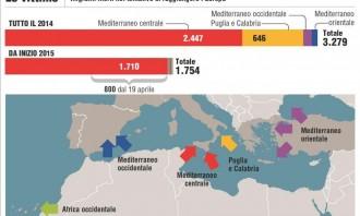 17 diverse operazioni salvano 6.771 migranti in 3 giorni