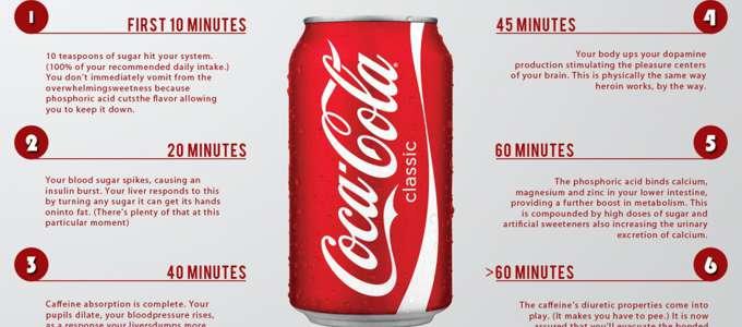 dieta coke da ingrasso
