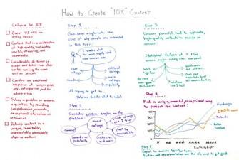 Come creare 10 contenuti per volta- La Lavagna del Venerdì