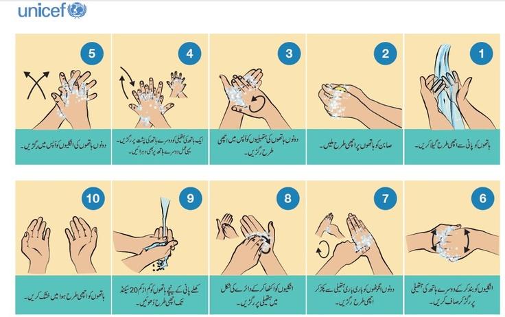 Come lavarsi bene le mani