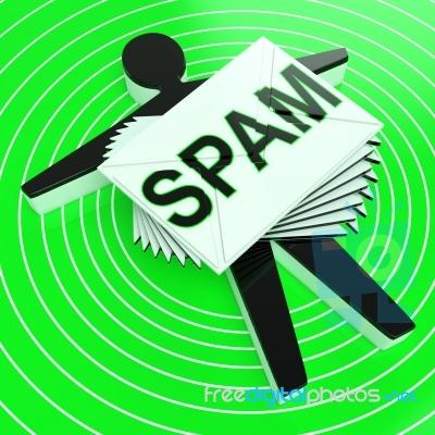 Come eliminare lo spam dalla posta elettronica