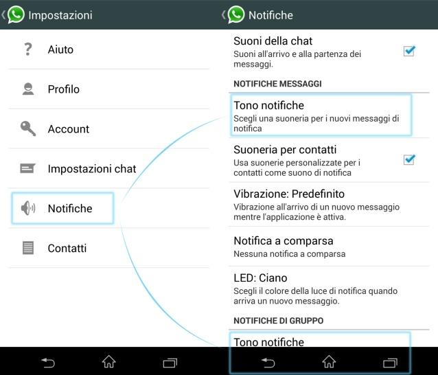 Come impostare notifica personalizzata su Whatsapp