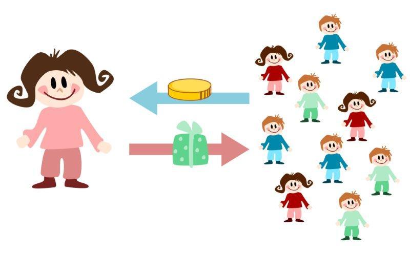 Che cos'è il Crowfunding?