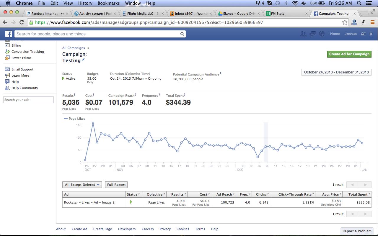 Come gestire campagna adv su Facebook