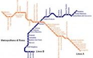 Come funziona la metro di Roma