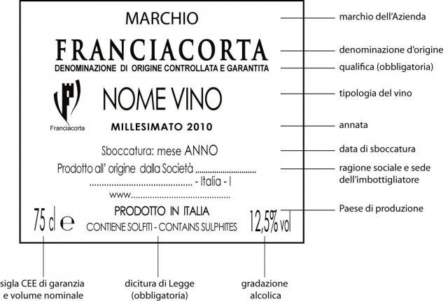 Come leggere etichetta del vino
