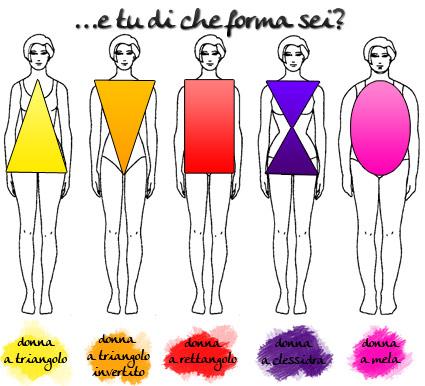 Come valorizzare il tuo corpo: per ogni forma esiste un look giusto!