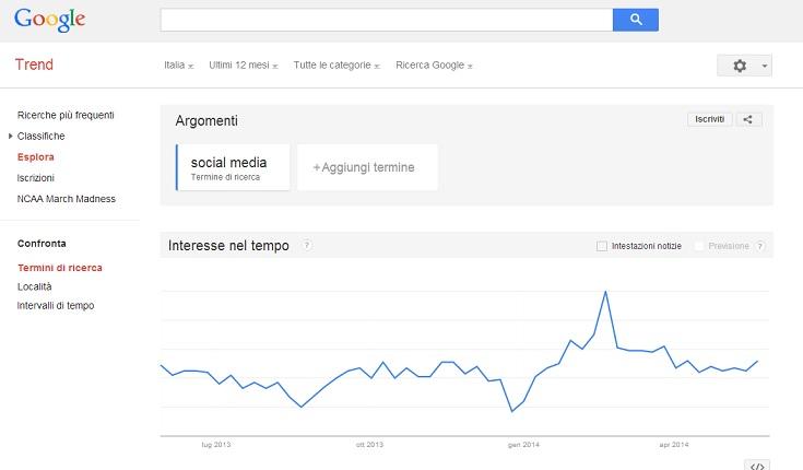 Cos'è Google Trends