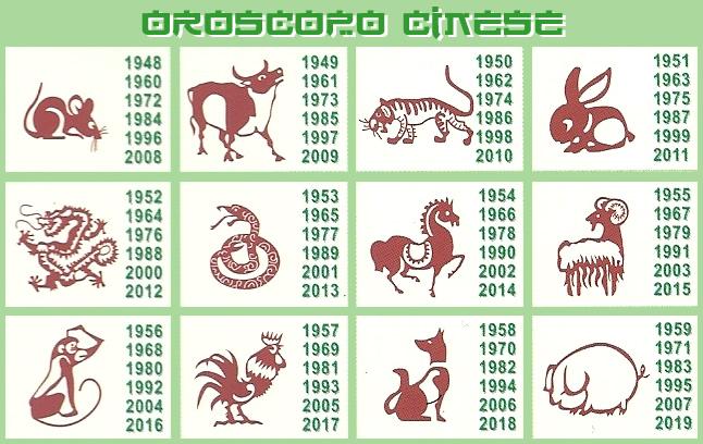 Calendario Cinese Calcolo.Calendario Cinese Animali Calendario 2020