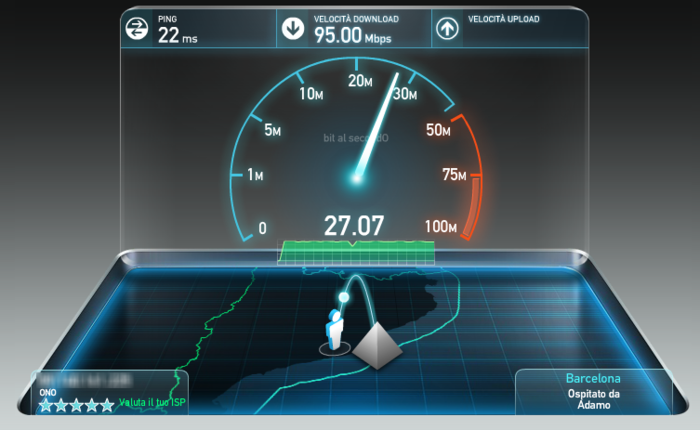 Come fare speed test per adsl