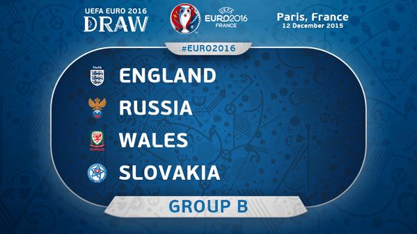 Euro-2016-gruppo-B