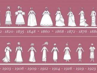 l'evoluzione della moda negli anni