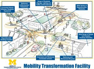 Un'illustrazione che mostra come ogni cosa in città sia analizzata dalle macchine.