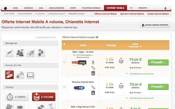 confronta prezzi internet chiavette