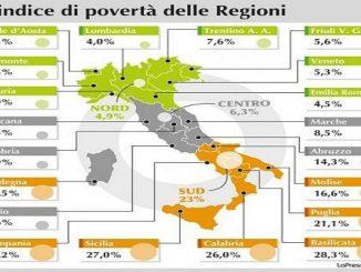 Istat: un italiano su quattro è a rischio povertà