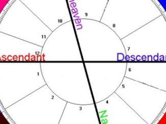 ascendente-zodiaco-1-554x305