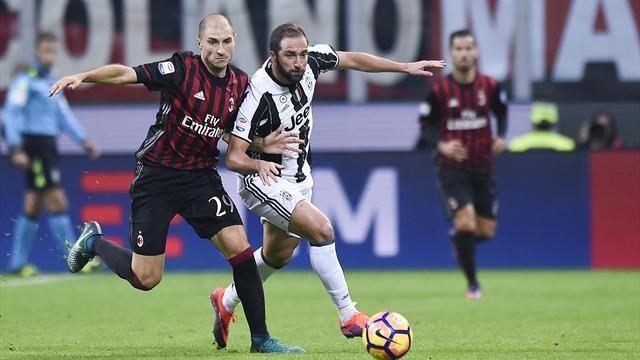 Juventus-Milan: probabili formazioni, statistiche e situazione
