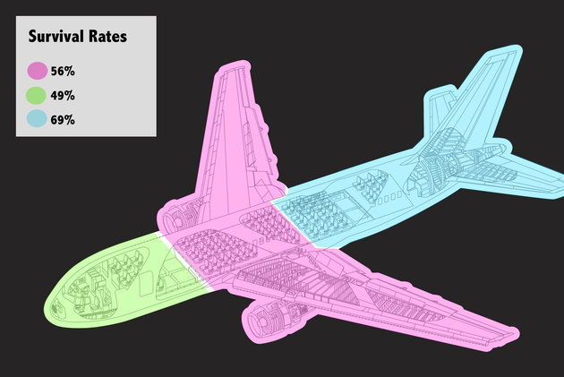 isometric airplane and inside details - illustration