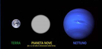 dimensioni-pianeta-nove