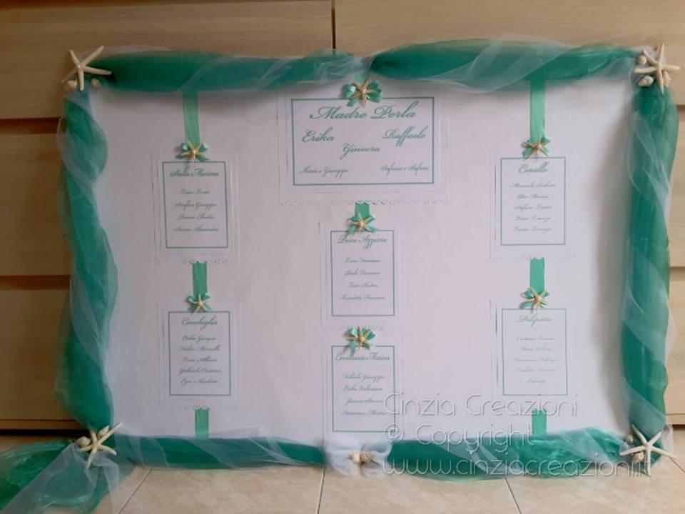 Matrimonio Colore Azzurro Tiffany : Tableau matrimonio tutte le idee possibili