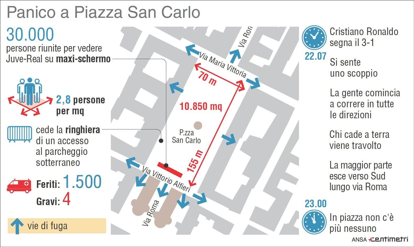 C_2_infografica_1000672_0_image