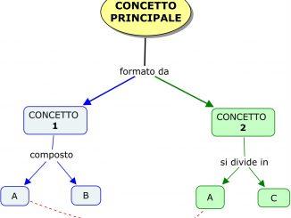 mappe-concettuali-bambini