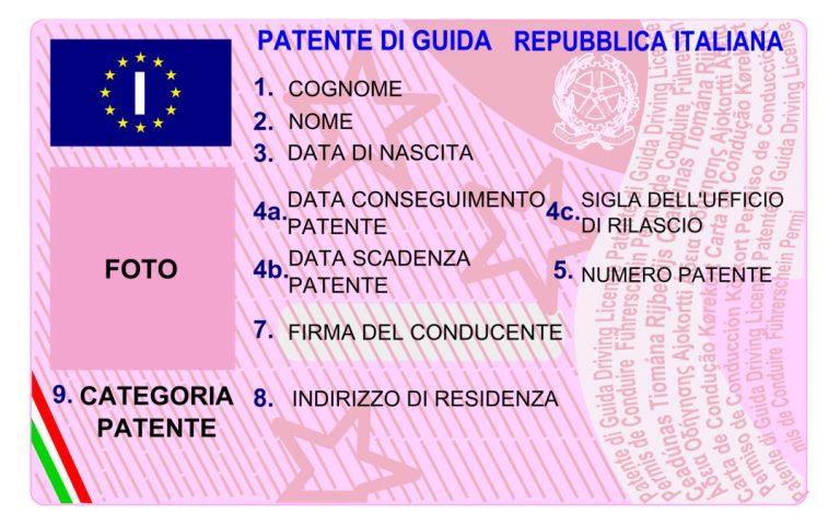 numero patente