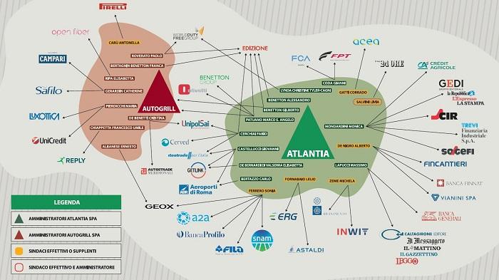 mappa del potere