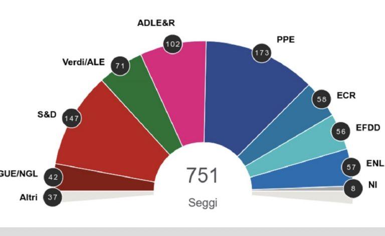 seggi parlamento